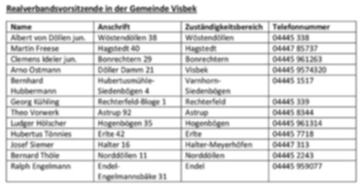 Tabelle Realverbandsvorsitzende 2019.jpg