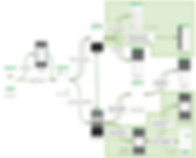 Evernote userflow.png