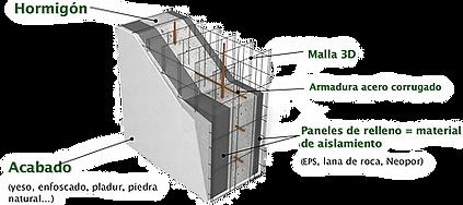 Construcción modular en Girona, Roses.