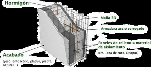 Construcción de casas modulares en Girona
