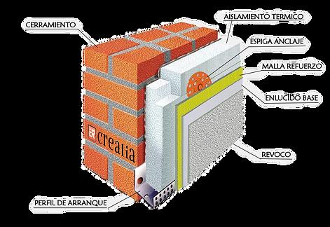 Construir casa en Girona.
