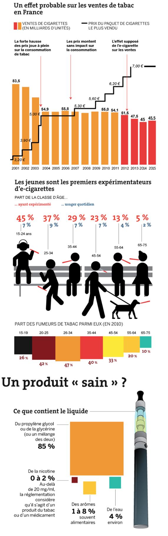 Le Monde - Article B.png