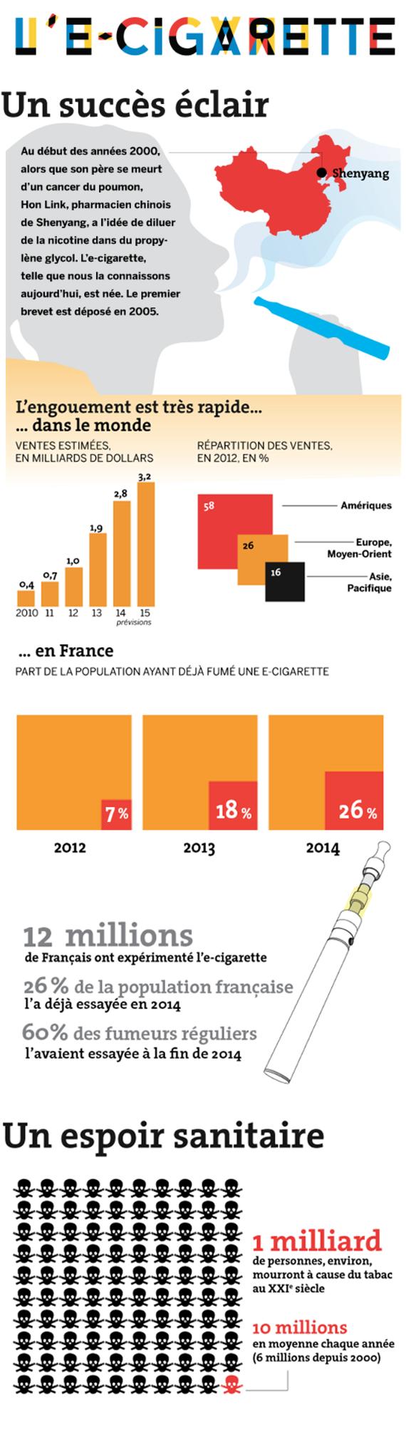 Le Monde - Article A.png