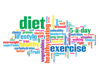 Nutritional Plan - 4 Weeks