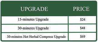 V.3 Upgrade table.jpg