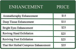 Enhancement Table.jpg