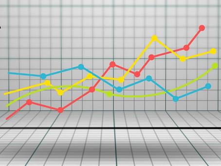 Vývoj prodejních cen bytů v lednu až říjnu 2020