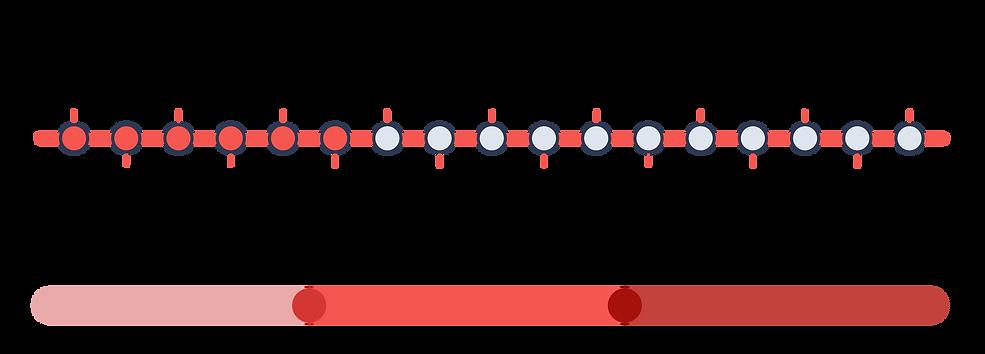 Pastoral Transition Timeline WEB 1.31.21