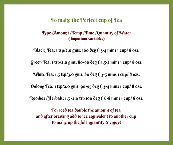 Make the perfect cup of Tea.png