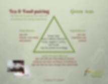 Tea & food pairing- Green teas.png