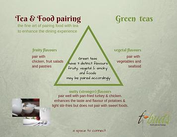 Tea & food
