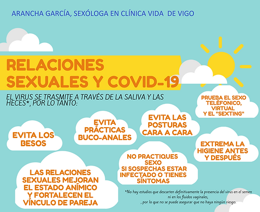 Precauciones sexuales COVID-19