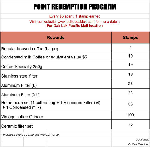Point card rule - Pacific mall.jpg