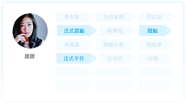 cut4_profile.png