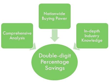 Cost Savings.jpg