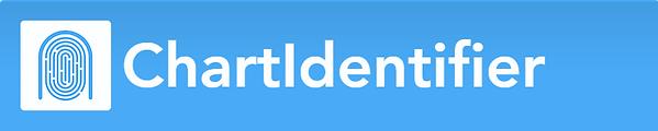ChartIdentifier logo