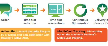 Scheduler, la herramienta de Roadnet que ayuda a integrar su logística con los clientes
