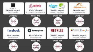 Model Perniagaan Era Digital