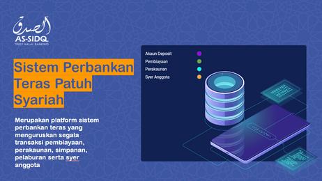Sistem Perbankan Teras Patuh Syariah
