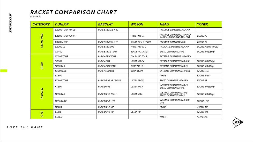 Racket Comparison.png