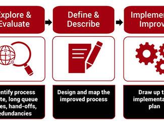 Lean Office: Mejora de los procesos administrativos