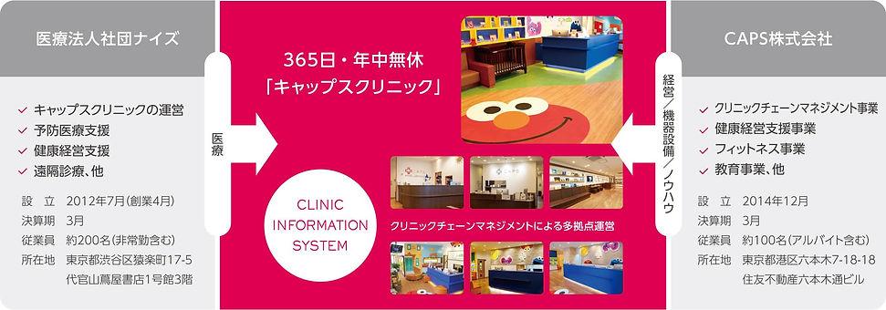 chart_clinic.jpg