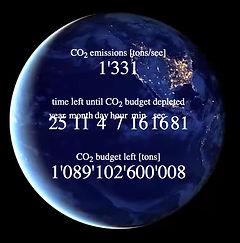 CO2 budget.jpeg