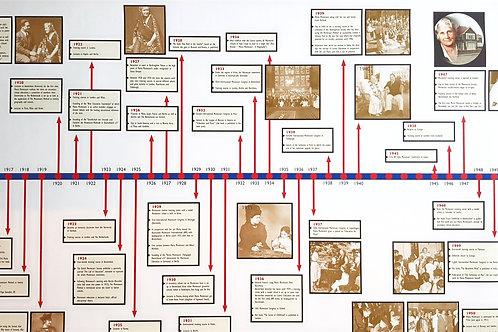 Montessori Tijdlijn van haar leven - Nederlands