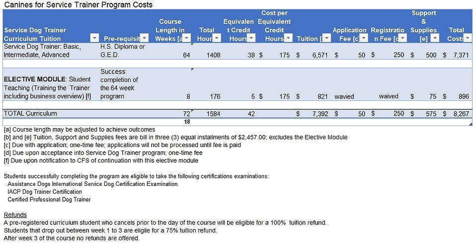 CFSTrainersProgram Tuition.jpg