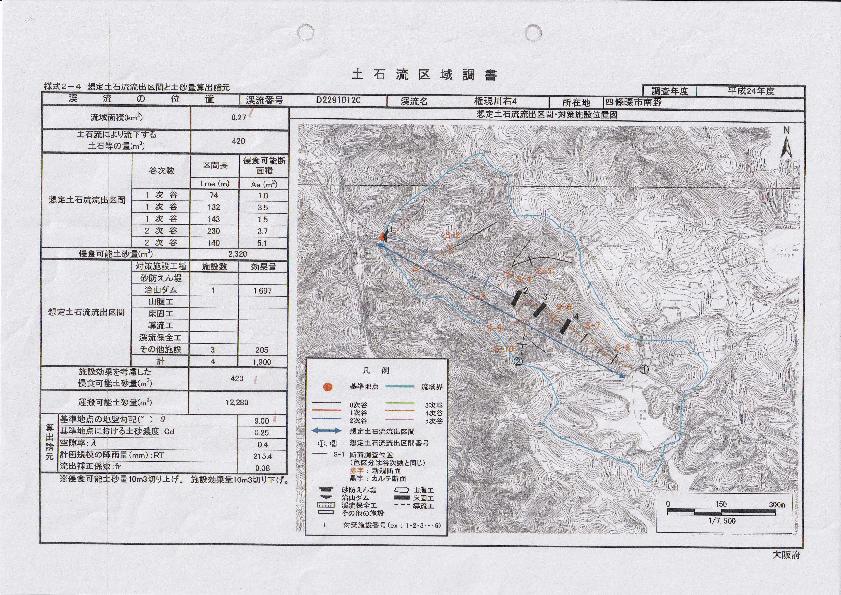 権現川4とダムの効果1.png