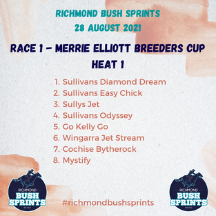 Merrie Elliott Breeders Cup Heat 1