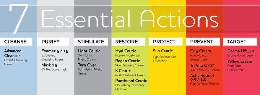 7 Essential Actions.jpg