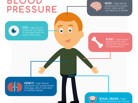 Here Is What You Do If You Have High Blood Pressure?