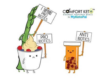 What Are Actually Prebiotics and Probiotics???