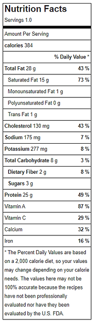 shepherds pie nutritional facts.PNG