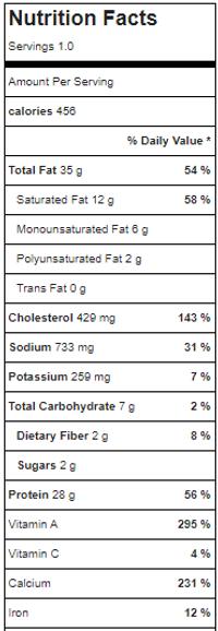 Quiche Florentine nutritional facts.png