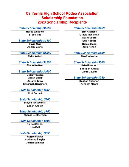 2020 CHSRA Scholarship Results.jpg