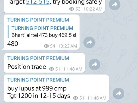 Swing Trade (200 points target in 10-15 days
