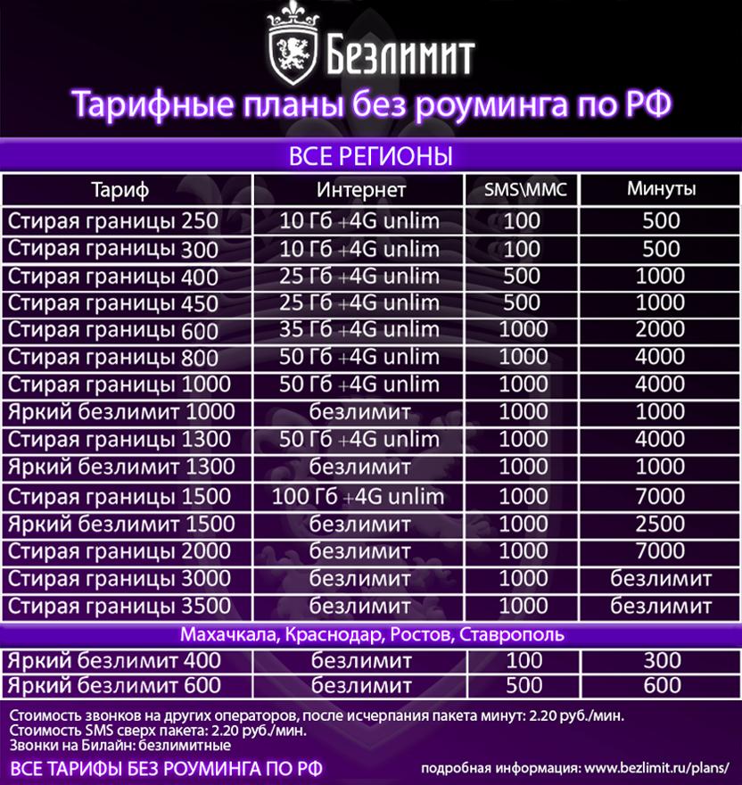 no_roaming_tariffs.png