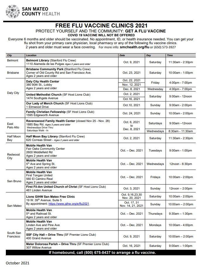 2021 10 SMC Free Flu Vaccine Clinics.jpg