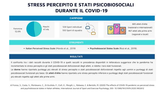 Stress percepito e COVID-19