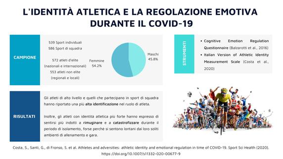 Identità atletica e COVID-19