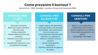 Come riconoscere il burnout nello sport ?