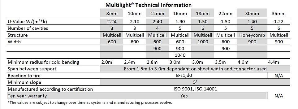 Capture Multilight.JPG
