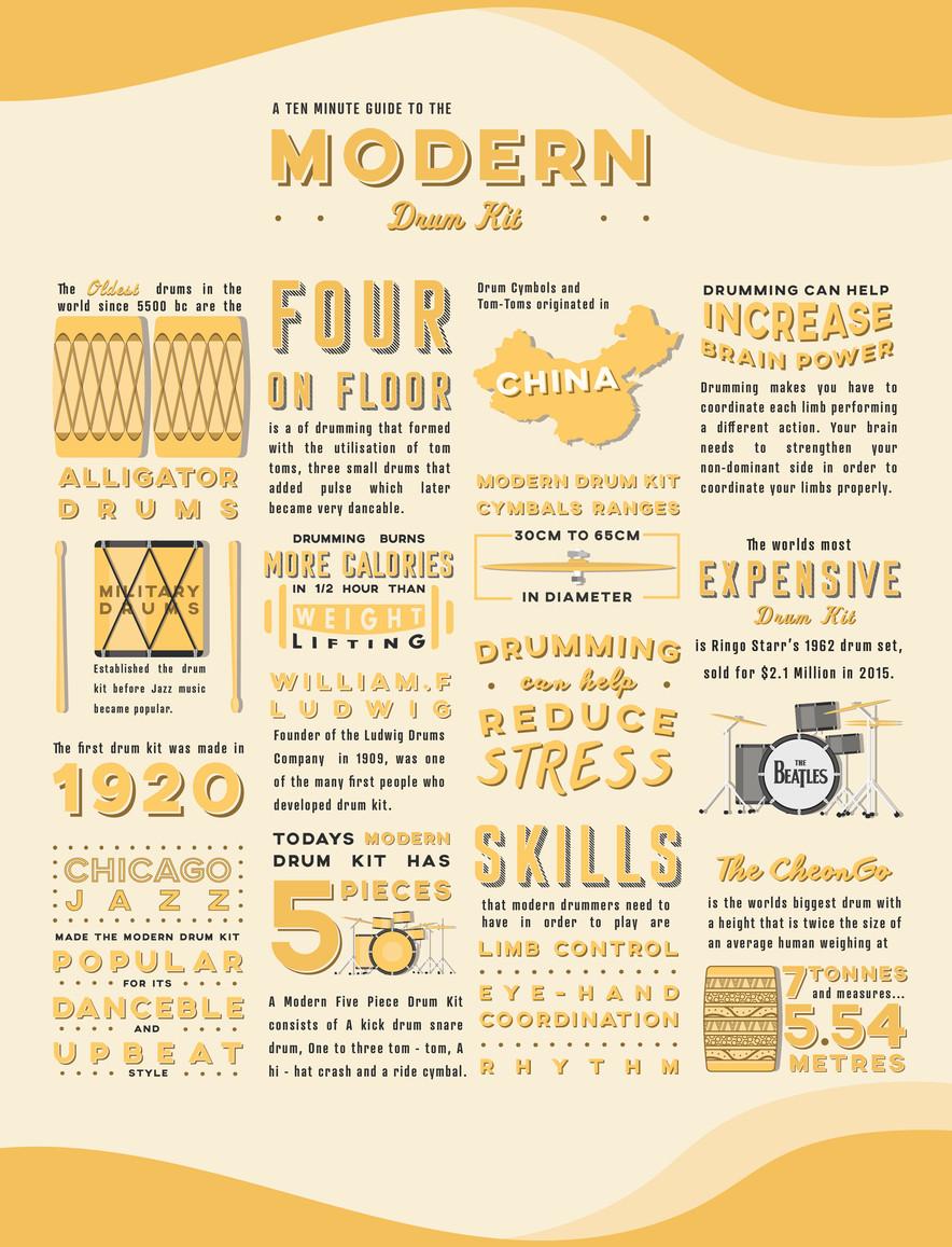 DRUM Infographic FINAL copy print-01-01.