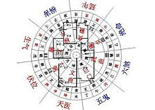 aoefengshui, zwds, Purple Star Astrology, Sydney Feng Shui