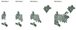 plot phases