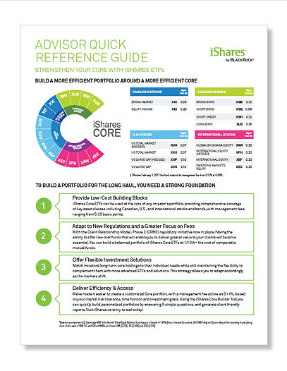 Port iShares core 1pg.jpg