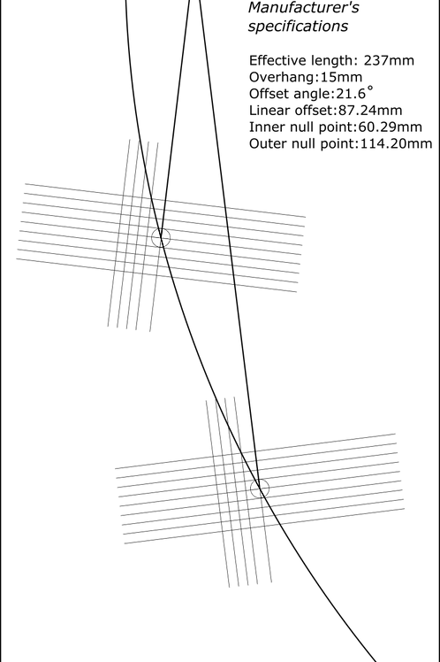 Cartridge Arc Protractor for Acos Luste GST-1 - The Vinyl Source