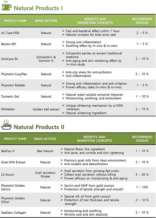 Natural product.jpg